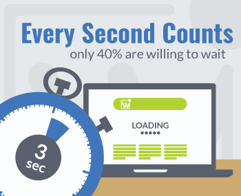 Digital Marketing Tips - Every Second Counts Website loading Speed