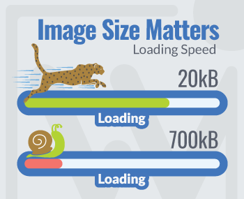 Digital Marketing Tips - Image Size Matters in Website Loading Speed